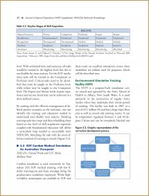 Nato Supplement- (Interior) HFM-224 Technical Proceedings
