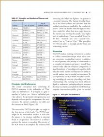 Nato Supplement- (Interior) Appendicies: Individual Presenters' Contributions